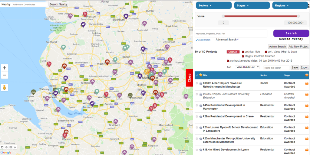 Construction Contracts Awarded in the North West 2019